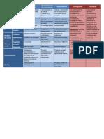 tabla resumen modelos Didácticos Tema 1.docx