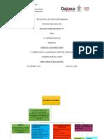 Organizador Grafico_ Gestion Escolar