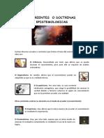 CORRIENTES  O DOCTRINAS  EPISTEMOLOGICAS.docx