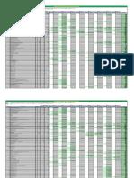 Cronograma Adquisicion Materiales Caminaca Final