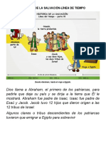 HISTORIA DE LA SALVACIÓN-LINEA DE TIEMPO