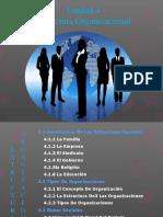 UNIDAD 4 ESTRUCTURA ORGANIZACIONAL (DINAMICA SOCIAL)