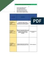 Matriz aspectos e Impactos
