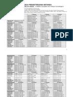 Plano-de-Leitura-Bíblica-Cronologica