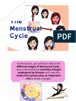 Unit 3 Module 1 The Menstrual Cycle