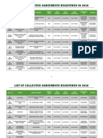 Collective Agreements Registered in 2016.pdf