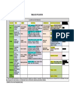 TABLA DE PELIGROS GTC 45 V 2012.docx