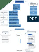 Mapa alcholismo y drogadicción. Farias Cruz Editha Lucia.docx.pdf