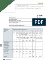 IP classification.pdf