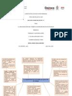 La Organización Del Currículum Por Proyectos de Trabajo