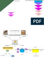 mapa conceptual  de gestalt