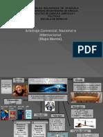 Arbitraje comercial Mapa mental.pptx