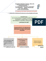 PRINCIPALES AMENAZAS EN ÁREAS PROTEGIDAS DEL ECUADOR