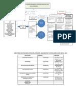 RUTA DETECCION ATENCION Y NOTIFICACION.pdf