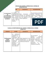 PLANILLA DE DEFICIENCIAS DE CONTROL INTERNO EN EL SISTEMA DE ADMNISTRACION.docx