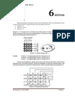 6. Keypad