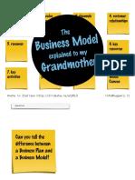 modelo de negocio canvas explicado para mi abuela.pdf