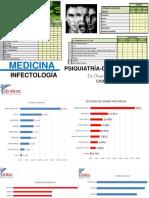 MEDICINA 2 DERMATO PSIQUIATRIA INFECTOLOGIA.pdf