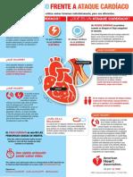 Poster con información comparativa entre el paro cardíaco y el ataque cardíaco (1) 2018