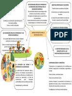 MAPA MENTAL Nuevas propuestas para la gestión educativa