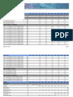 ACARA_guiaprecioscompleta.pdf