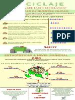 Infografia sobre el reciclaje