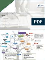 -Planeación educativa-Sergio Tamayo - 3er. Mapa Conceptual
