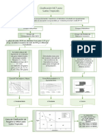 Visio-urp.vsdx.pdf