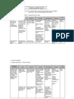 ajustesplan de mejoramiento2007-2011