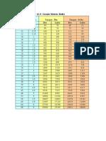 Torque chart for 12.9 Grade Bolts.xls