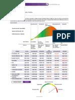 Monitor Económico USA - Mayo 2020