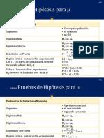 Estadistica1005_2019_2S_Contrastes_Hipotesis_Parte2.pdf