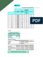 PRACTICA DE REGRESION MULTIPLE CUALITATIVO.xlsx