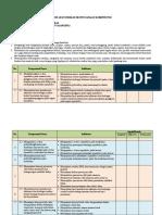 Penetapan Indikator Pencapaian Kompetensi.docx