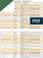 2020 Calendario UISP MXER