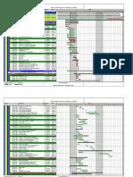Urea EPC Schedule