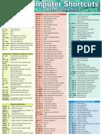 COMPUTER SHORTCUT.pdf