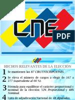 Presentación Cronograma CNE