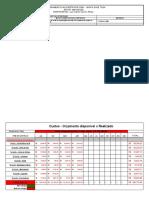 GPD para manutenção - Custos.xls