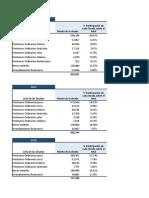 Costo de capital Colombina 2016