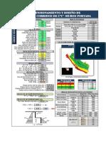 Diseño de Cimientos Corridos CºCº-Muros Portada.pdf