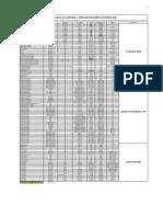 171009_ DWM rev05(PLAN MAESTRO DE CALIBRACION) 2020.pdf