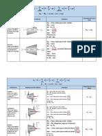 4.2 Resumen de dispositivos donde se aplica 1ra Ley.pdf