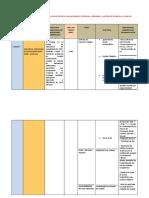 Desarrollo de Fase 2_modelos de indicadores ambientales.docx