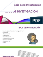 Presentacion TIPOS DE INVESTIGACIÓN y Ejemplos.pdf