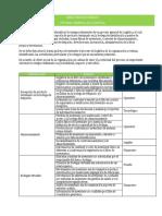 Riesgos Inherentes de un Proceso de Logistica..pdf