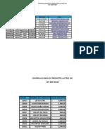 TALLER 2 FORMULAS Y FUNCIONES EXCEL 2016.xlsx