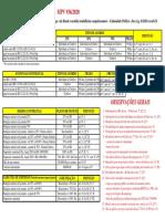 1 - TABELA MP 936 (redução salarial).pdf