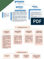 Presentación1 pendiente
