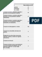 FORMATO CALCULO RETENCIONES